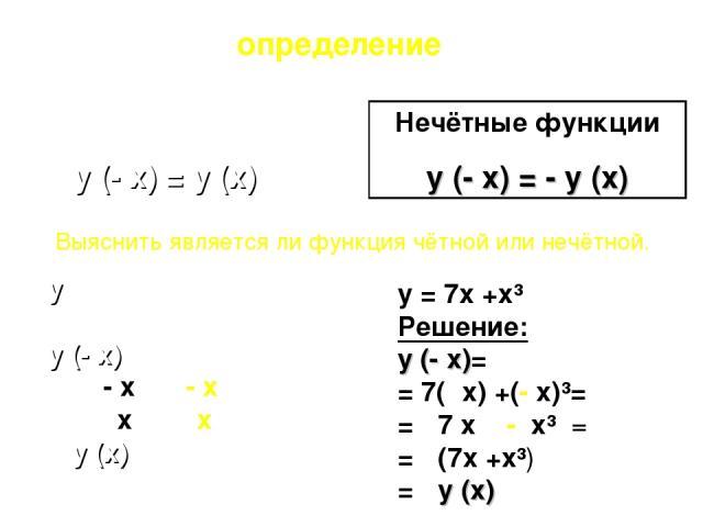 y = 7x +x³ Решение: y (- x)= = 7(- x) +(- x)³= = - 7 x - x³ = = - (7x +x³) = - y (x) Чётные функции y (- x) = y (x) Нечётные функции y (- x) = - y (x) определение Выяснить является ли функция чётной или нечётной. y = 5 x²- |X| Решение: y (- x)= =5 (…