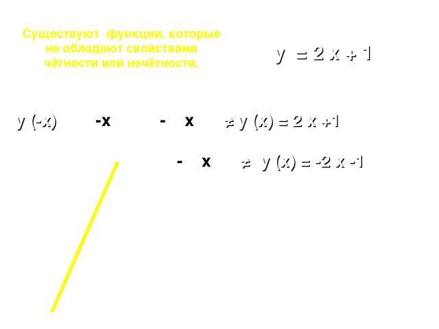 y = 2 x + 1 Существуют функции, которые не обладают свойствами чётности или нечётности. y (-x)= 2 (-x) +1 = - 2 x +1 ≠ y (x) = 2 x +1 - 2 x +1 ≠ -y (x) = -2 x -1 Отметим, что график в этом случае не обладает свойством симметрии