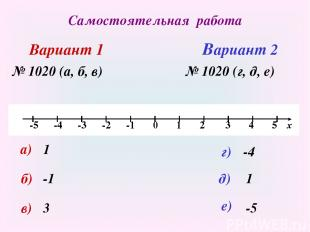 Самостоятельная работа Вариант 1 Вариант 2 № 1020 (а, б, в) № 1020 (г, д, е) а)