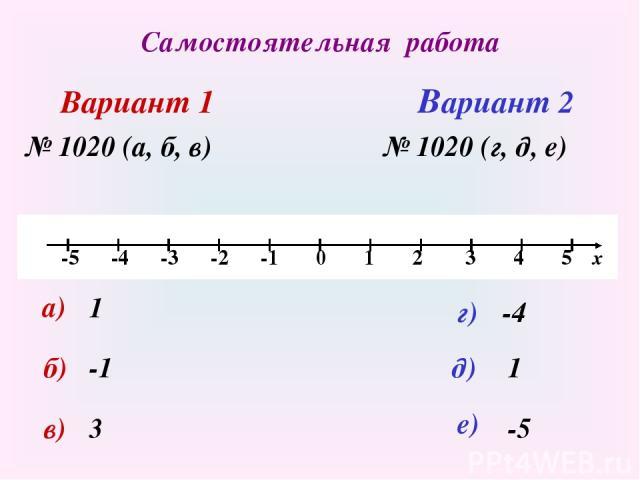 Самостоятельная работа Вариант 1 Вариант 2 № 1020 (а, б, в) № 1020 (г, д, е) а) 1 б) -1 в) 3 г) -4 д) 1 e) -5