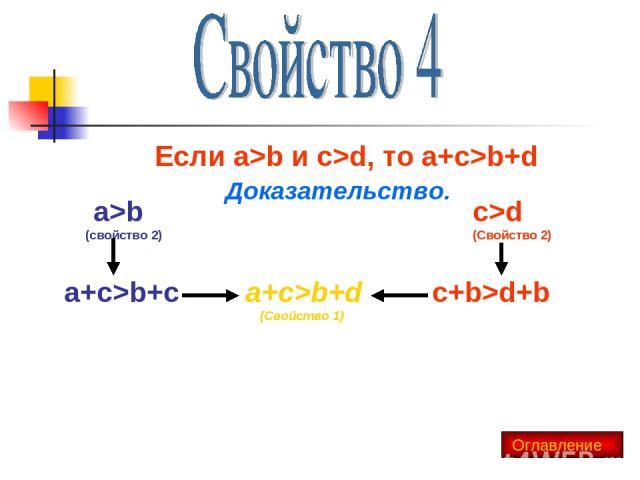 Если a>b и c>d, то a+c>b+d Доказательство. a>b (свойство 2) c>d (Свойство 2) a+c>b+c c+b>d+b a+c>b+d (Свойство 1) Оглавление