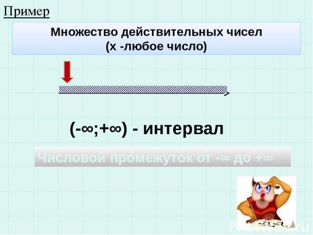Множество действительных чисел (х -любое число) (-∞;+∞) - интервал Числовой промежуток от -∞ до +∞ Пример
