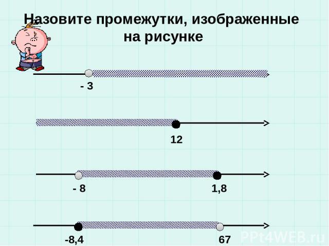 Назовите промежутки, изображенные на рисунке - 3 12 - 8 1,8 -8,4 67