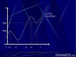 0 x0 x1 x2 x3 x y=f (x); f(x3)>f(x0). y f(x3) f(x0)