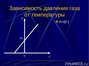 Зависимость давления газа от температуры P=f(t°) Po P 0 t°