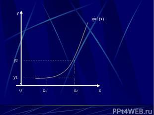 0 x1 x2 x y y1 y2 y=f (x)