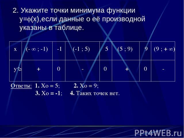 2. Укажите точки минимума функции y= (x),если данные о её производной указаны в таблице. x y + 0 - 0 + 0 - (- ∞ ; -1) -1 (-1 ; 5) 5 (5 ; 9) 9 (9 ; + ∞) Ответы: 1. Xo = 5; 2. Xo = 9; 3. Xo = -1; 4. Таких точек нет.