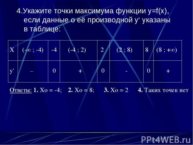 4.Укажите точки максимума функции y=f(x), если данные о её производной y' указаны в таблице: X (-∞ ; -4) -4 (-4 ; 2) 2 (2 ; 8) 8 (8 ; +∞) y' – 0 + 0 - 0 + Ответы: 1. Xo = -4; 2. Xo = 8; 3. Xo = 2 4. Таких точек нет