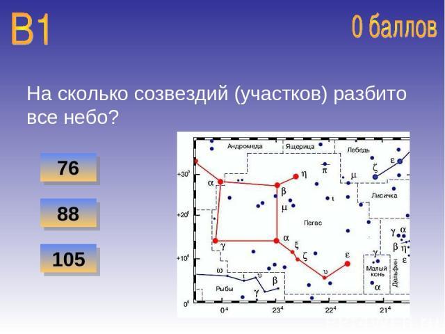 На сколько созвездий (участков) разбито все небо? 76 88 105