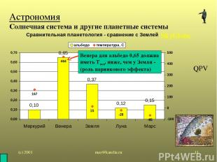 (с) 2001 mez@karelia.ru * Астрономия Солнечная система и другие планетные систем