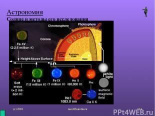 (с) 2001 mez@karelia.ru * Астрономия Солнце и методы его исследования mez@kareli