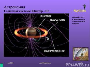 (с) 2001 mez@karelia.ru * Астрономия Солнечная система: Юпитер - Ио SkyGlobe «Мя