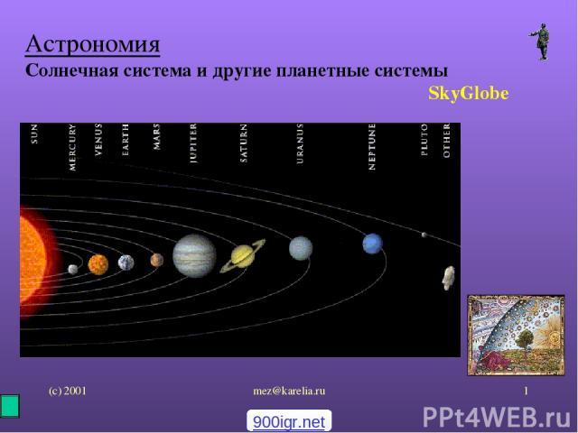 (с) 2001 mez@karelia.ru * Астрономия Солнечная система и другие планетные системы SkyGlobe 900igr.net mez@karelia.ru