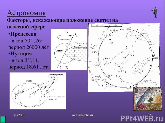 (с) 2001 mez@karelia.ru * Астрономия Факторы, искажающие положение светил на небесной сфере Прецессия - в год 50'',26; период 26000 лет Нутация - в год 3'',11; период 18,61 лет mez@karelia.ru