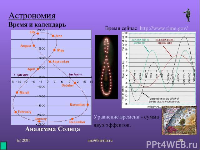 (с) 2001 mez@karelia.ru * Астрономия Время и календарь Время сейчас http://www.time.gov/ Уравнение времени - сумма двух эффектов. Аналемма Солнца mez@karelia.ru