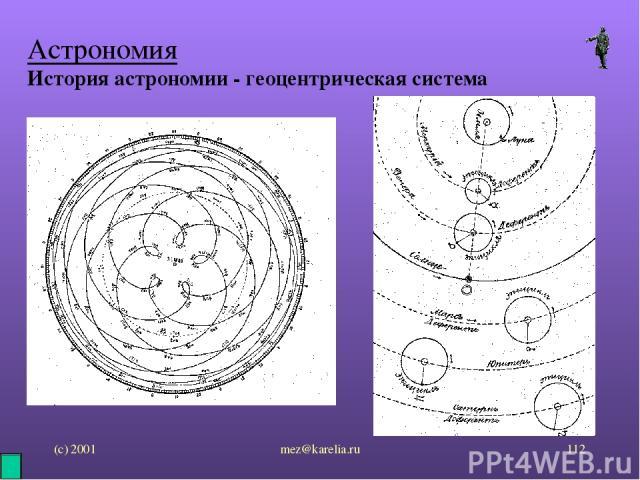 (с) 2001 mez@karelia.ru * Астрономия История астрономии - геоцентрическая система mez@karelia.ru