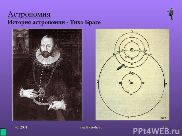 (с) 2001 mez@karelia.ru * Астрономия История астрономии - Тихо Браге mez@karelia.ru