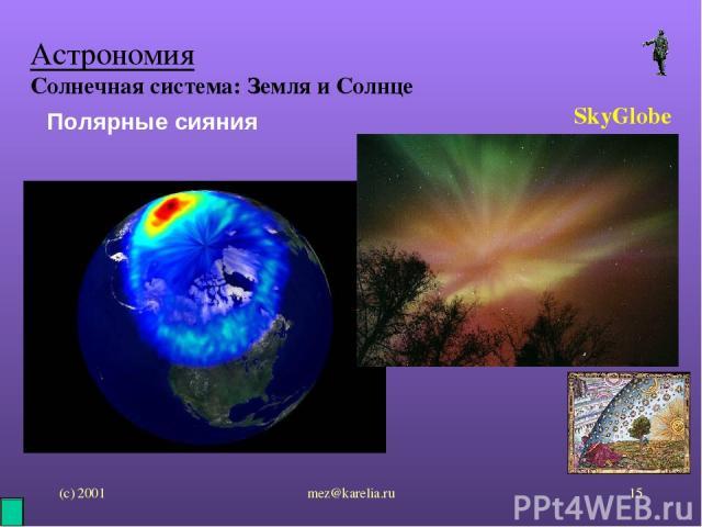 (с) 2001 mez@karelia.ru * Астрономия Солнечная система: Земля и Солнце SkyGlobe Полярные сияния mez@karelia.ru