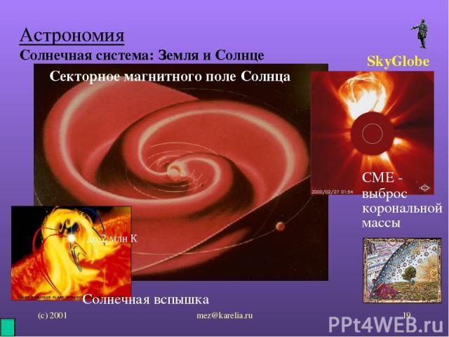 (с) 2001 mez@karelia.ru * Астрономия Солнечная система: Земля и Солнце SkyGlobe Секторное магнитного поле Солнца Солнечная вспышка CME - выброс корональной массы до 2 млн К mez@karelia.ru