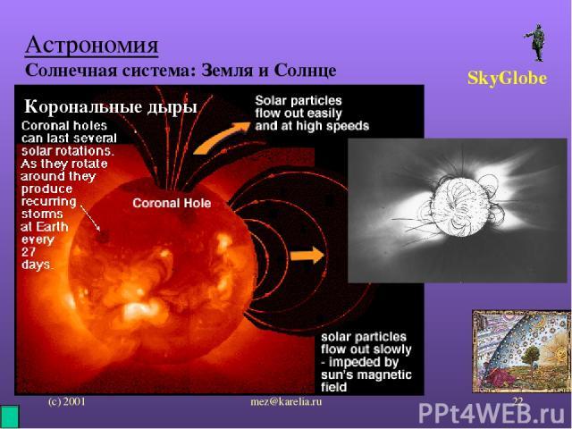 (с) 2001 mez@karelia.ru * Астрономия Солнечная система: Земля и Солнце SkyGlobe Корональные дыры mez@karelia.ru