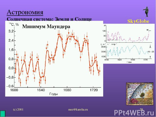 (с) 2001 mez@karelia.ru * Астрономия Солнечная система: Земля и Солнце SkyGlobe Минимум Маундера mez@karelia.ru