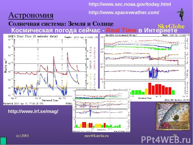 (с) 2001 mez@karelia.ru * Астрономия Солнечная система: Земля и Солнце SkyGlobe Космическая погода сейчас - Real Time в Интернете http://www.irf.se/mag/ http://www.sec.noaa.gov/today.html http://www.spaceweather.com/ mez@karelia.ru