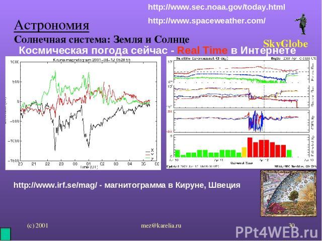 (с) 2001 mez@karelia.ru * Астрономия Солнечная система: Земля и Солнце SkyGlobe Космическая погода сейчас - Real Time в Интернете http://www.irf.se/mag/ - магнитограмма в Кируне, Швеция http://www.sec.noaa.gov/today.html http://www.spaceweather.com/…