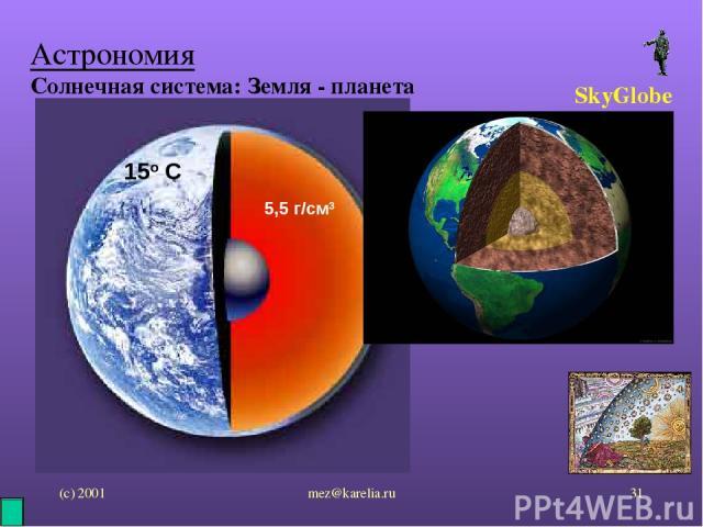 (с) 2001 mez@karelia.ru * Астрономия Солнечная система: Земля - планета SkyGlobe 5,5 г/см3 15o C mez@karelia.ru