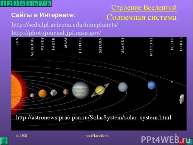 (с) 2001 mez@karelia.ru * 1 2 3 4 5 6 7 8 Строение Вселенной Солнечная система http://seds.lpl.arizona.edu/nineplanets/ http://photojournal.jpl.nasa.gov/ Сайты в Интернете: http://astronews.prao.psn.ru/SolarSystem/solar_system.html mez@karelia.ru