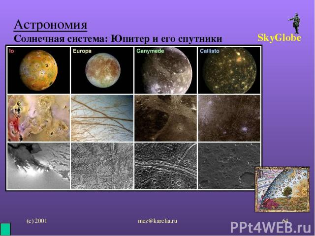 (с) 2001 mez@karelia.ru * Астрономия Солнечная система: Юпитер и его спутники SkyGlobe mez@karelia.ru