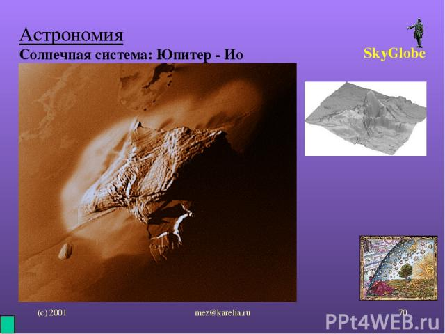 (с) 2001 mez@karelia.ru * Астрономия Солнечная система: Юпитер - Ио SkyGlobe mez@karelia.ru