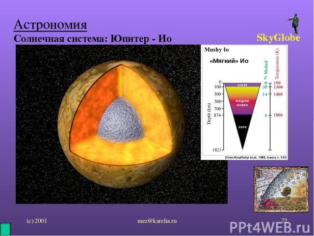 (с) 2001 mez@karelia.ru * Астрономия Солнечная система: Юпитер - Ио SkyGlobe «Мягкий» Ио mez@karelia.ru