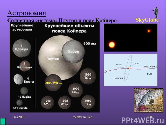 (с) 2001 mez@karelia.ru * Астрономия Солнечная система: Плутон и пояс Койпера SkyGlobe mez@karelia.ru