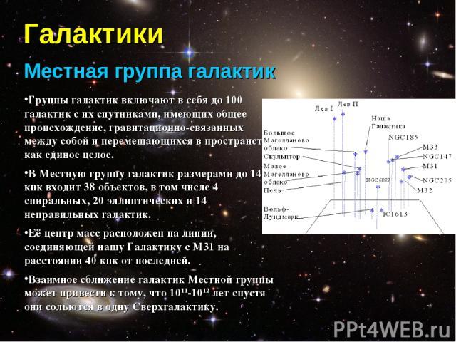 Галактики Местная группа галактик Группы галактик включают в себя до 100 галактик с их спутниками, имеющих общее происхождение, гравитационно-связанных между собой и перемещающихся в пространстве как единое целое. В Местную группу галактик размерами…