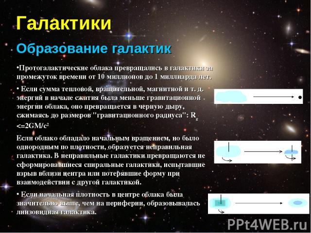 Галактики Образование галактик Протогалактические облака превращались в галактики за промежуток времени от 10 миллионов до 1 миллиарда лет. Если сумма тепловой, вращательной, магнитной и т. д. энергий в начале сжатия была меньше гравитационной энерг…