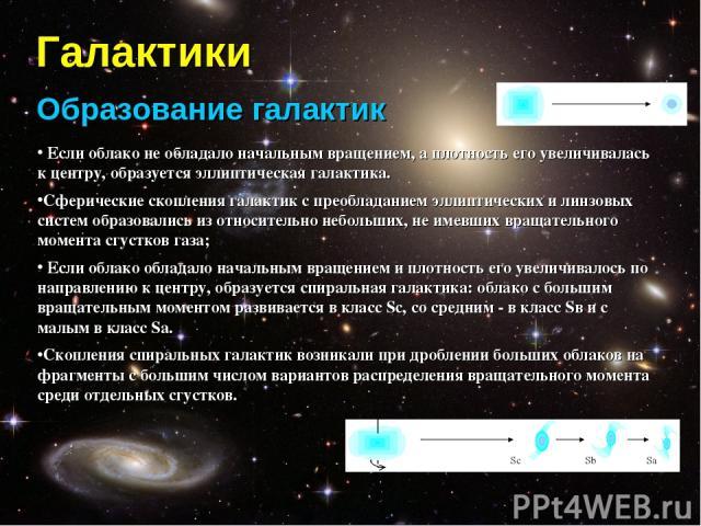 Галактики Образование галактик Если облако не обладало начальным вращением, а плотность его увеличивалась к центру, образуется эллиптическая галактика. Сферические скопления галактик с преобладанием эллиптических и линзовых систем образовались из от…