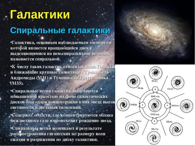 Галактики Спиральные галактики Галактика, основным наблюдаемым элементом которой является вращающийся диск с выделяющимися на нем спиральными ветвями, называется спиральной. К числу таких галактик относится наша Галактика и ближайшие крупные галакти…