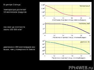 ВцентреСолнца: температурадостигает 15 миллионов градусов газсжатдоплотно