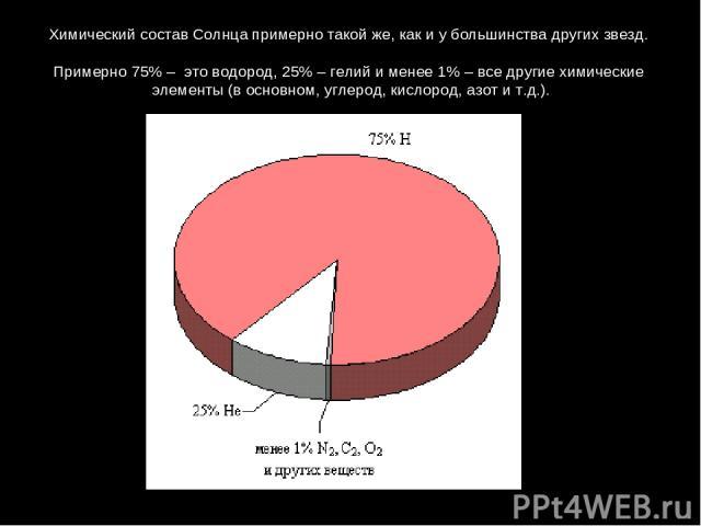 ХимическийсоставСолнцапримернотакойже, какиубольшинствадругихзвезд. Примерно75% – этоводород, 25% –гелийименее1% –вседругиехимические элементы(восновном, углерод, кислород, азотит.д.).