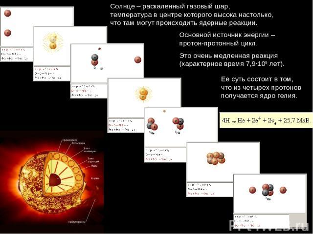 Солнце–раскаленныйгазовыйшар, температуравцентрекотороговысока настолько, чтотаммогутпроисходитьядерныереакции. Основнойисточникэнергии– протон-протонныйцикл. Этооченьмедленная реакция (характерноевремя7,9∙109 лет). Еесутьс…