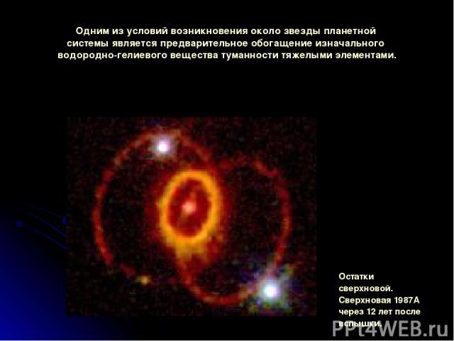 Однимизусловийвозникновенияоколозвездыпланетной системыявляется предварительноеобогащениеизначального водородно-гелиевоговещества туманноститяжелымиэлементами. Остатки сверхновой. Сверхновая1987A через12 летпосле вспышки.