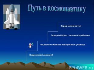 Саратовский аэроклуб Чкаловское военное авиационное училище Северный флот, летчи