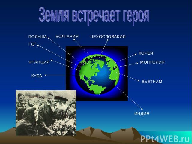 КОРЕЯ МОНГОЛИЯ ВЬЕТНАМ ИНДИЯ КУБА ФРАНЦИЯ ПОЛЬША ГДР БОЛГАРИЯ ЧЕХОСЛОВАКИЯ
