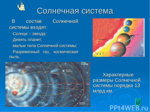 Солнечная система В состав Солнечной системы входят: Солнце – звезда; Девять планет; малые тела Солнечной системы; Разреженный газ, космическая пыль. Характерные размеры Солнечной системы порядка 13 млрд км.