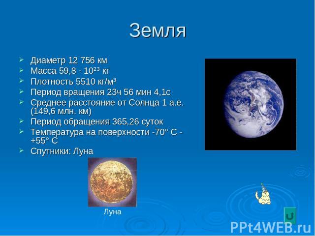 Земля Диаметр 12 756 км Масса 59,8 · 10²³ кг Плотность 5510 кг/м³ Период вращения 23ч 56 мин 4,1с Среднее расстояние от Солнца 1 а.е.(149,6 млн. км) Период обращения 365,26 суток Температура на поверхности -70° С - +55° С Спутники: Луна Луна