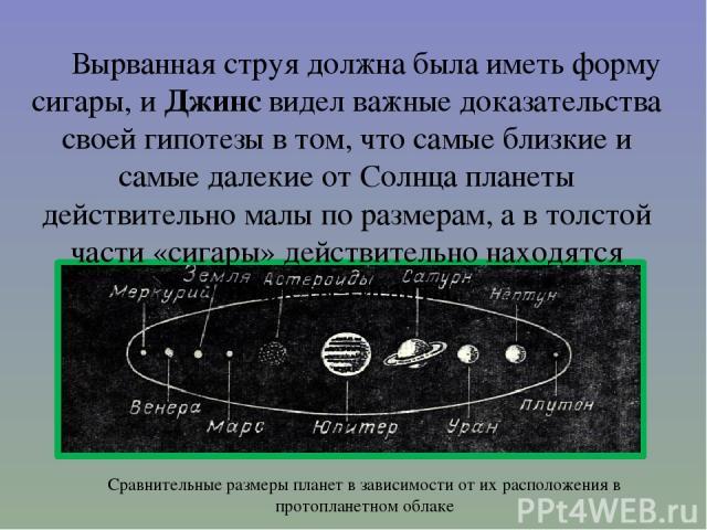 Сравнительные размеры планет в зависимости от их расположения в протопланетном облаке Вырванная струя должна была иметь форму сигары, и Джинс видел важные доказательства своей гипотезы в том, что самые близкие и самые далекие от Солнца планеты дейст…