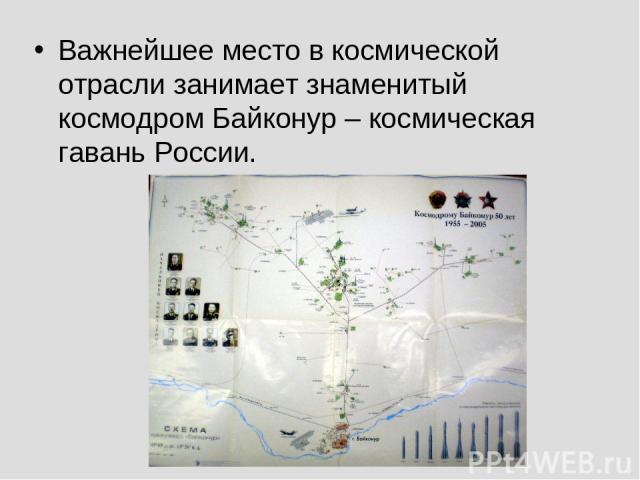 Важнейшее место в космической отрасли занимает знаменитый космодром Байконур – космическая гавань России.