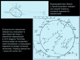 Взаимодействие Земли с Луной вызывает поворот оси нашей планеты, который называе