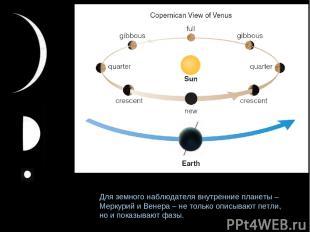 Для земного наблюдателя внутренние планеты – Меркурий и Венера – не только описы