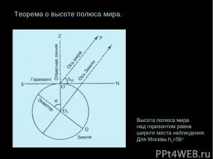 Теорема о высоте полюса мира. Высота полюса мира над горизонтом равна широте мес